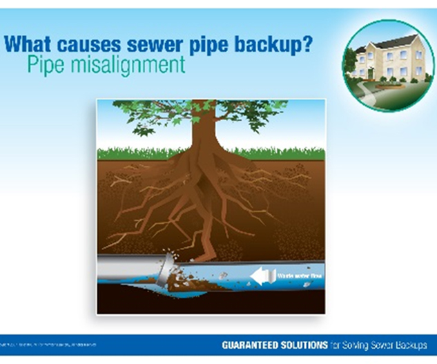 Sewer Pipe Repairs and Replacement