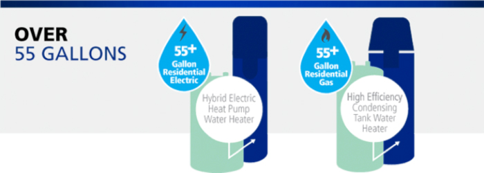 High Efficiency Water Heaters